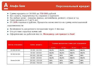 Альфа банк кредит на ремонт