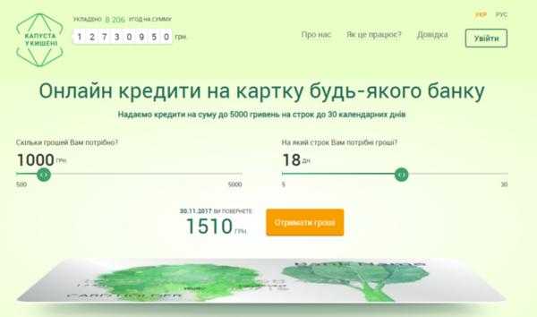 кредиты онлайн до 18 лет взять кредит под залог земельного участка в сбербанке