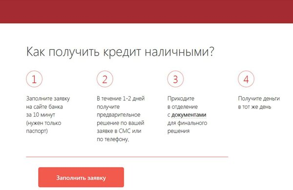 Альфа банк оформить кредит наличными онлайн узнать результаты