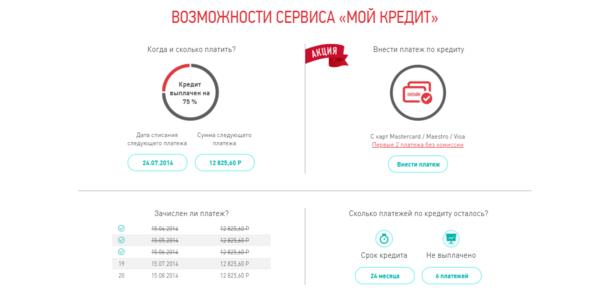 Банк агриколь онлайн заявка на кредит кредит в связном взять