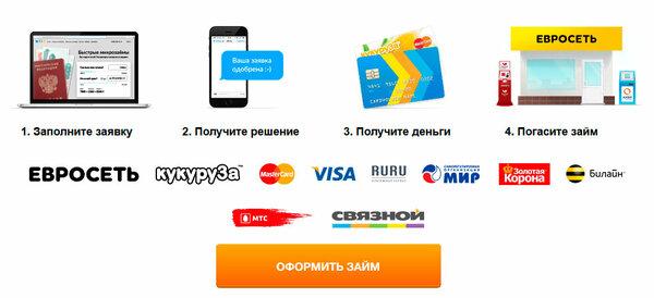 mili займ онлайн заявка локобанк онлайн заявка на кредит наличными без справок и поручителей в