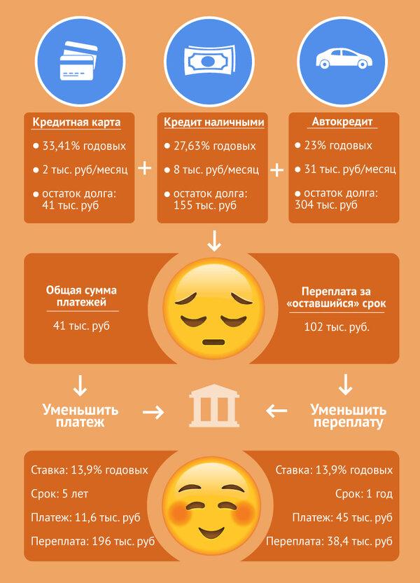 банки ульяновска кредитные карты