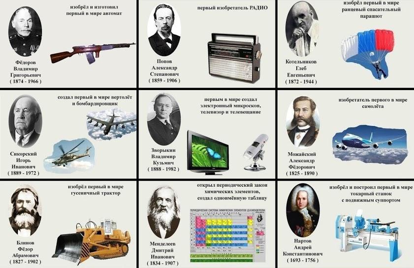 российские изобретения в картинках пульпит означает