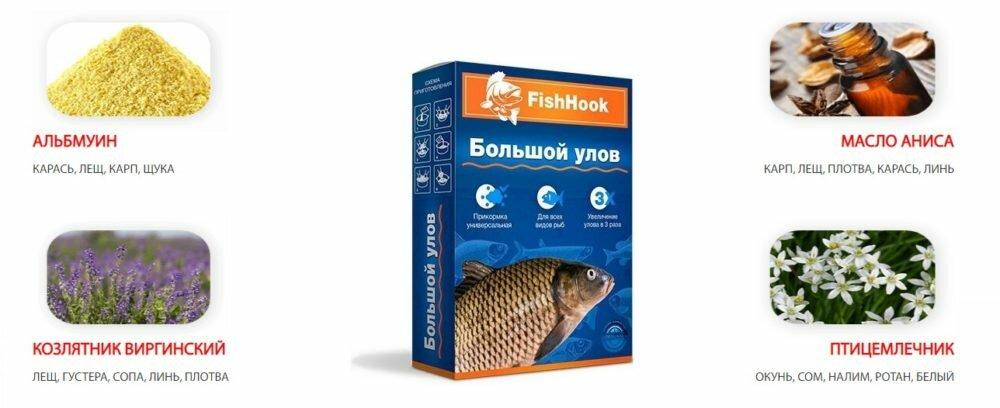 Fish Drive активатор клёва в Арзамасе