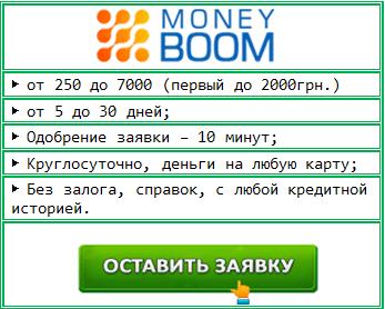 Взять кредит на карту в анапе оплатить кредит из дома сбербанк онлайн
