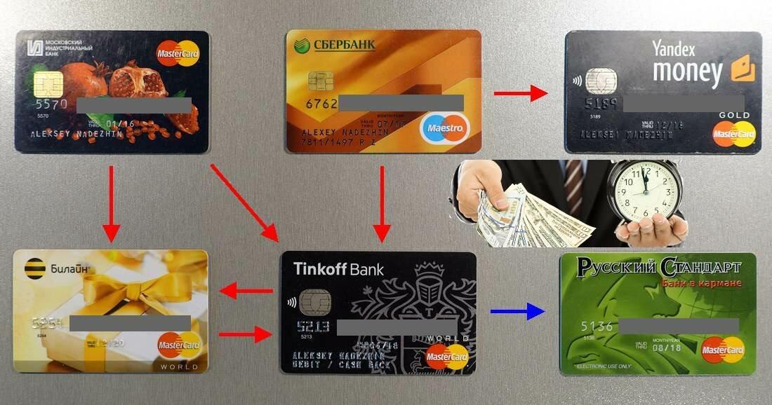основных бесплатных сколько стоит сделать фото на кредитной карте часть