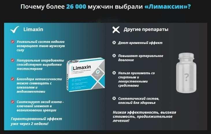 Limaxin - усилитель сексуальной активности