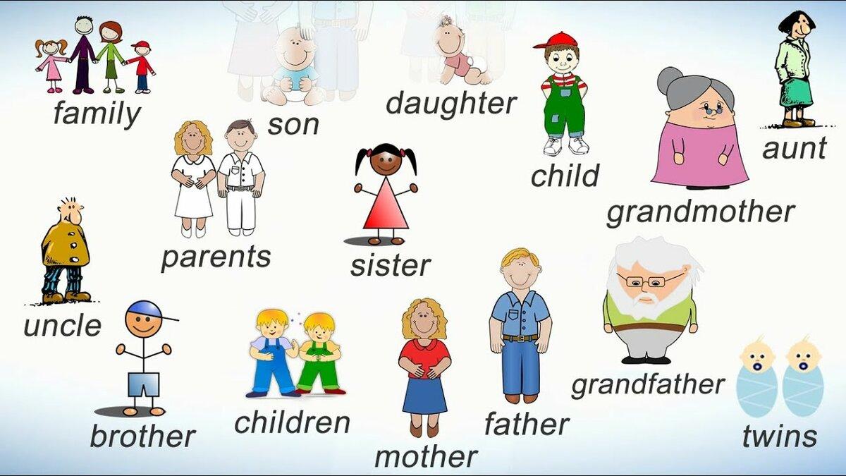 Прикольного, картинки на английском языке перевод