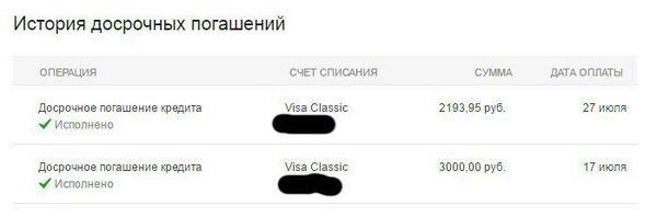 Как вернуть деньги если отправил не на тот номер телефона теле2