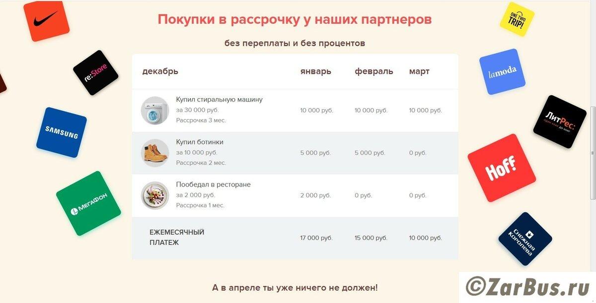 Кредит 10000 рублей