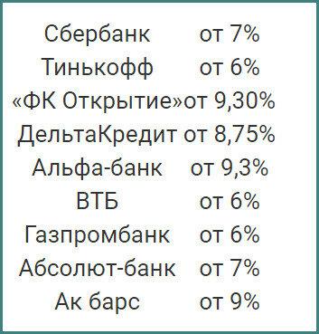 кредитный калькулятор от тинькофф банк в каком банке можно взять кредит с плохой ки отзывы