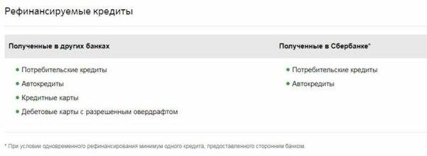 Взять кредит онлайн с плохой кредитной историей и просрочками в беларуси