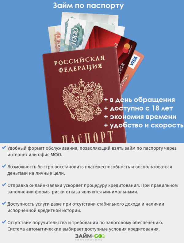 Займ по паспорту с моментальным решением без справок онлайн заявка на карту с 18 лет