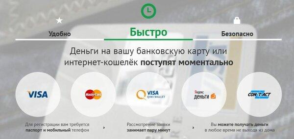 Взять онлайн кредит без электронной почты