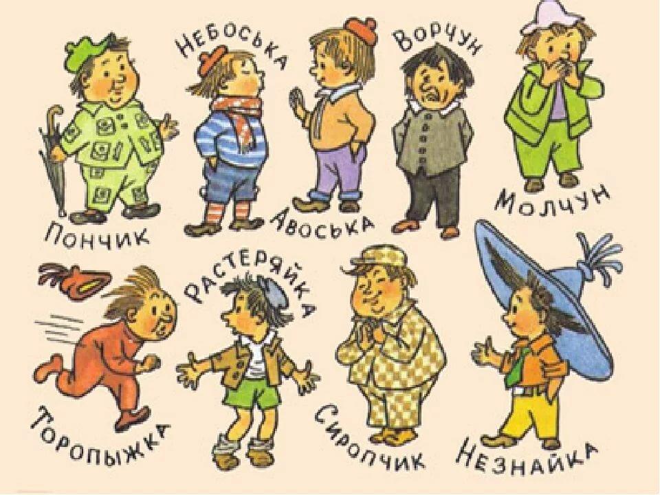 Герои веселых картинок имена с картинками