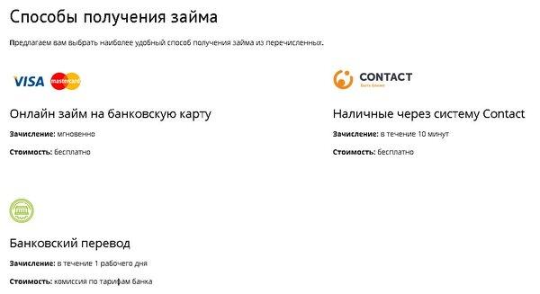 быстрые кредиты на карту онлайн без проверок украина
