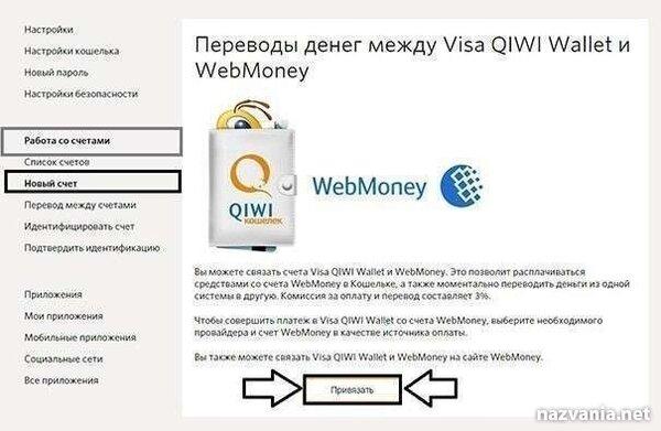 как перевести деньги с вебмани на карту сбербанка через приложение хоум кредит рассрочка со скольки лет