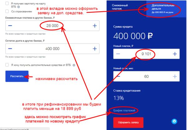 кредиты в втб банке условия манимен займ онлайн на карту с любой кредитной