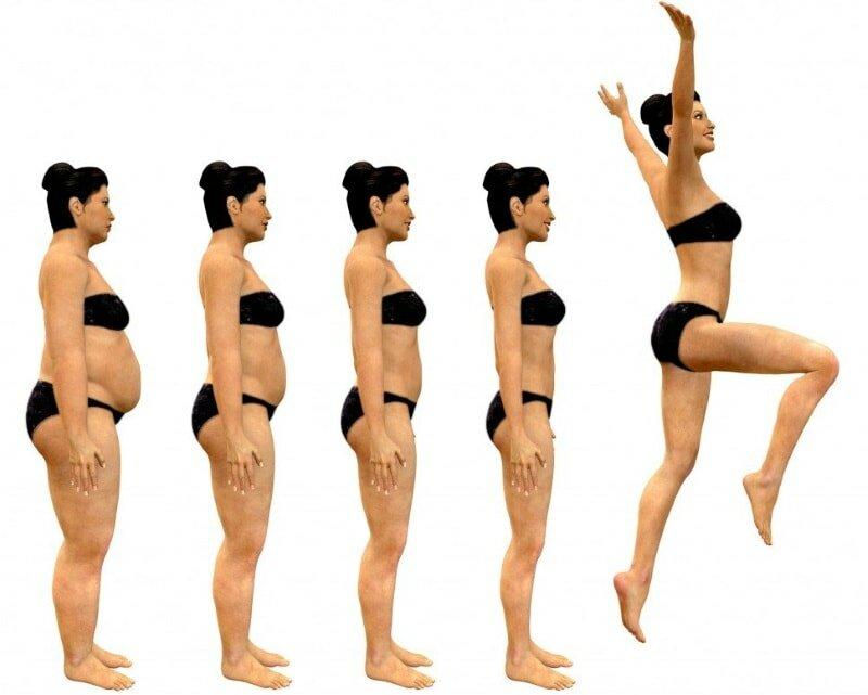 стадии похудения