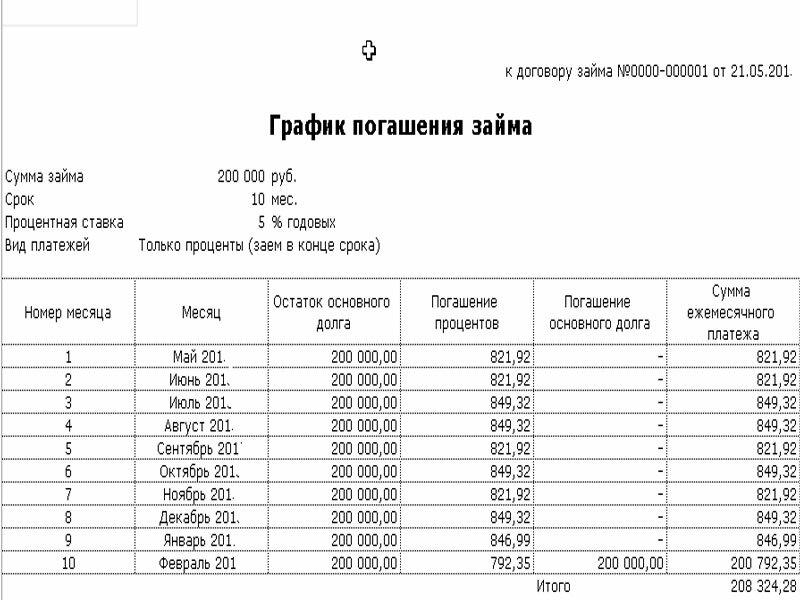 график оплаты задолженности образец