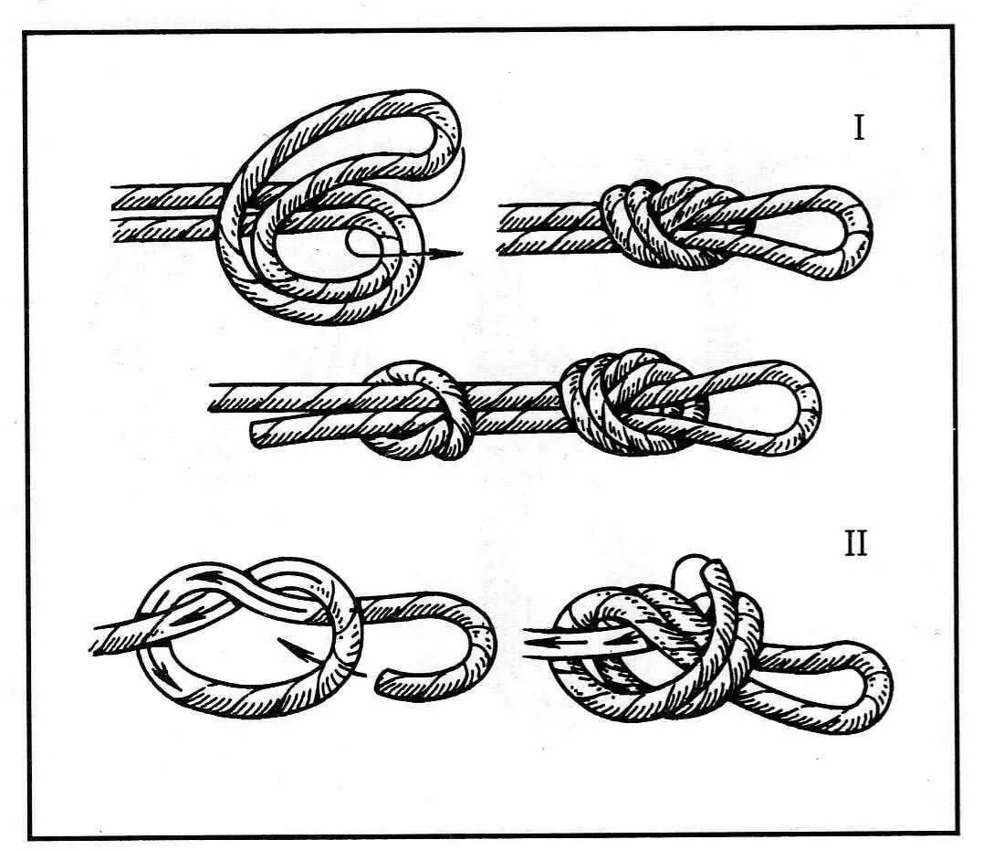Картинки как связать узлы