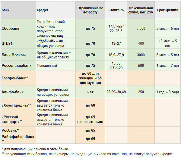 калькулятор процентов по ст 395 гк рф арбитражный суд москвы