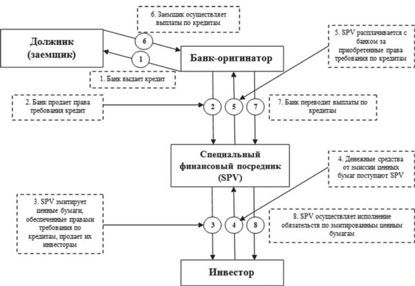 банки каменска уральского кредиты наличными