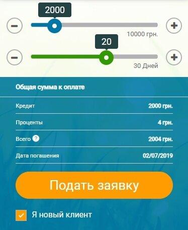как взять кредит через сбербанк онлайн на карту