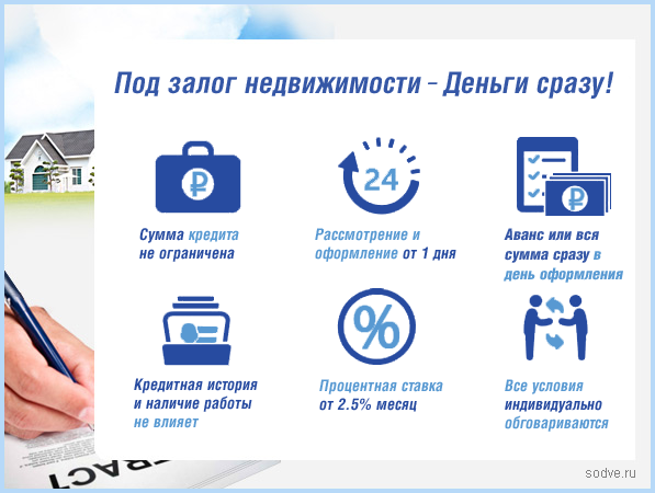 Альфа банк кредитная карта 110 дней