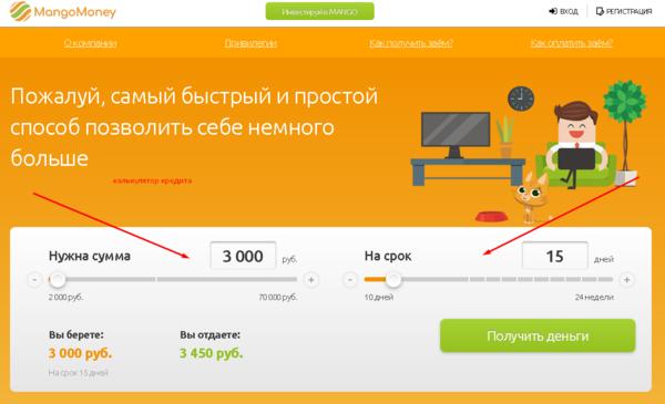 кредитная карта с 20 лет онлайн заявка без отказа