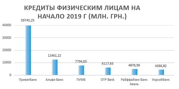 Банк газпром взять кредит наличными можно ли взять кредит 3000000