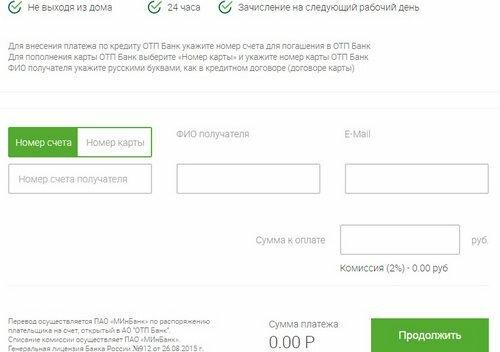 отп банк как оплатить кредит через сбербанк онлайн телефон финансы и кредит риски