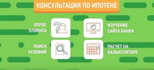рассчитать сколько стоит кредит кредит райффайзенбанк москва