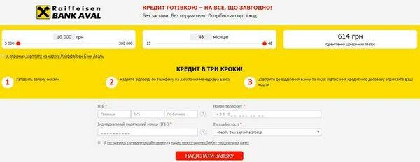 Кредит наличными по паспорту в москве