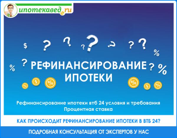 потребительский кредит все банки россии