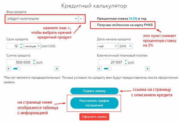 кредитный калькулятор альфа банка потребительский кредит взять кредит на телефон онлайн