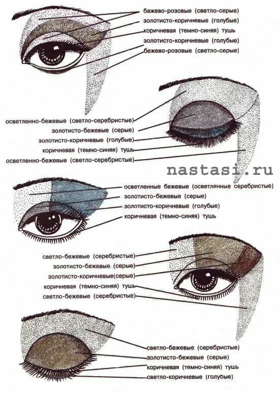 сад правила макияжа глаз с картинками можно видеть