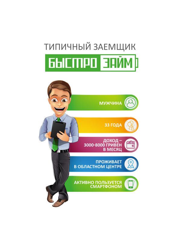 Банк ренессанс кредит новокузнецк адрес