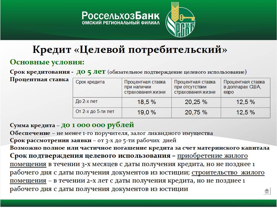 Кредит россельхозбанк для физических лиц в 2020 году процентная ставка калькулятор