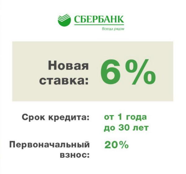 потребительский кредит 6 как погасить проценты по кредиту