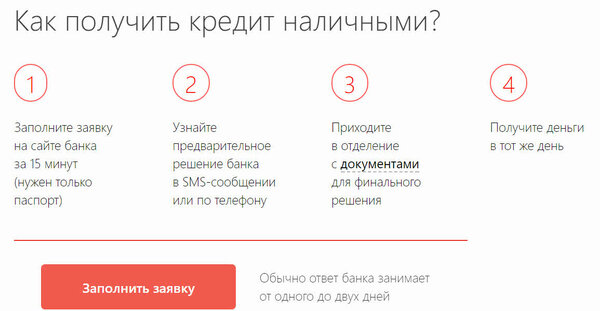 Онлайн заявка на потребительский кредит тверь условия взятия кредита под залог