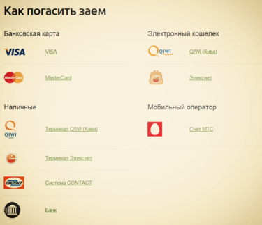 Официальный сайт сбербанк россии можно открыть вклад 11 ноября это зеленый день