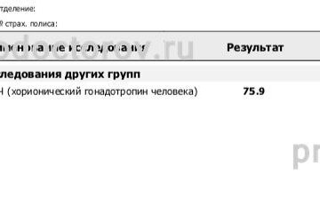взять в кредит 10000 рублей без справок и поручителей