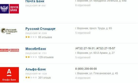 кредит по двум документам без справок о доходах в саратове