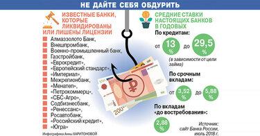 Бик сбербанк москва вавилова 19