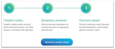 Кредит наличными онлайн заявка спб кредит онлайн заявка перевод на карту