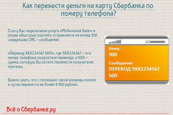 быстроденьги на карту сбербанка онлайн