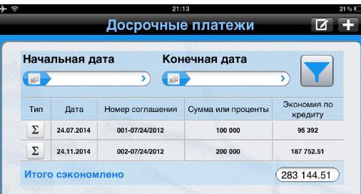 втб 24 официальный сайт кредиты физическим лицам онлайн заявка