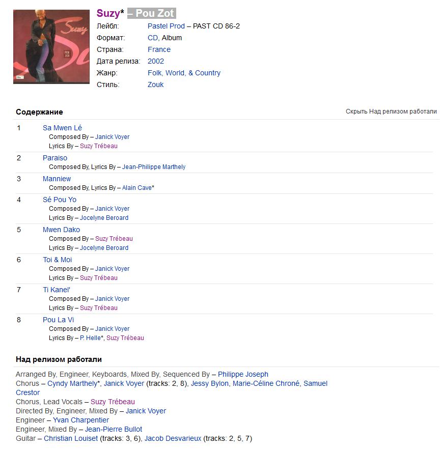 Suzy Trébeau - Pou Zot by Discogs S1200