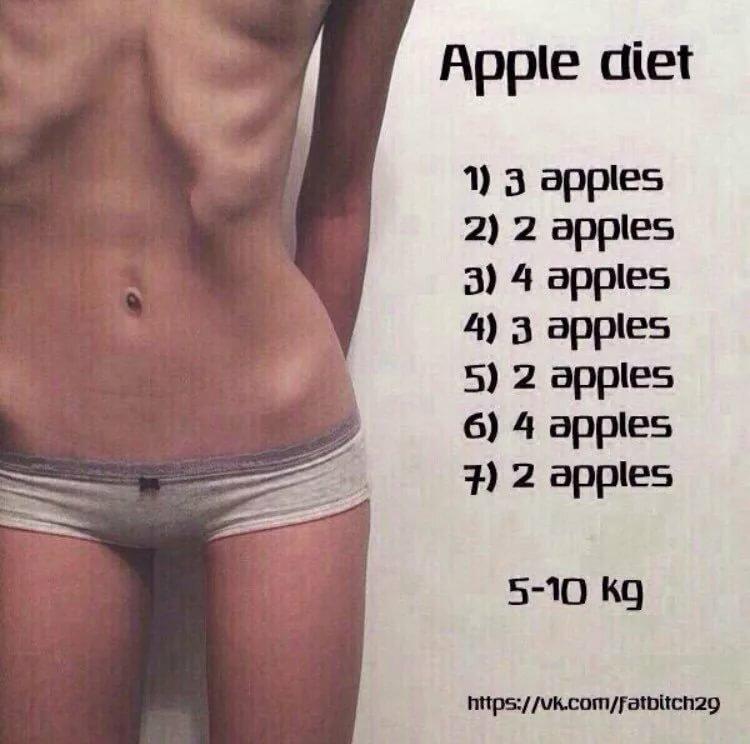 10 Дней Анорексии Диета. Диета анорексичная нимфа для похудения — минус 5-7 кг за 7 дней
